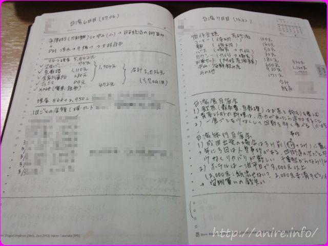 海外旅行日記とEDIT