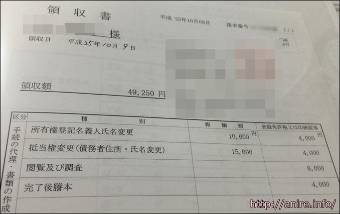 不動産登記の姓と住所変更手続き費用