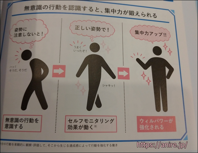 daigoさんの超集中力図解