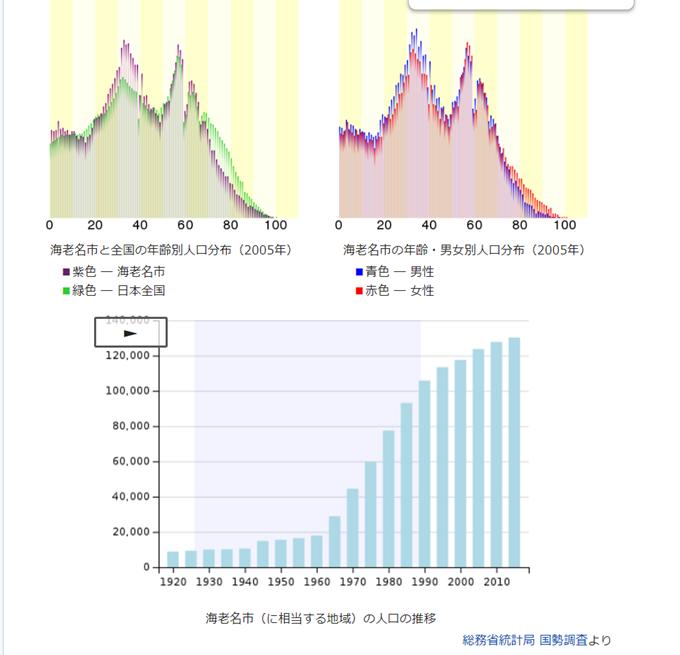 海老名市人口_Wiki