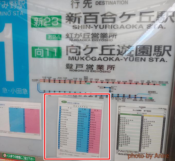 あざみ野駅と新百合ヶ丘バスルート